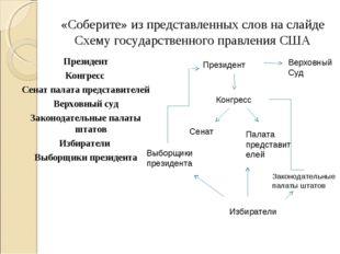 «Соберите» из представленных слов на слайде Схему государственного правления