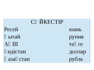 СӘЙКЕСТІР Ресей юань Қытай рупия АҚШ теңге Үндістан доллар Қазақстан рубль