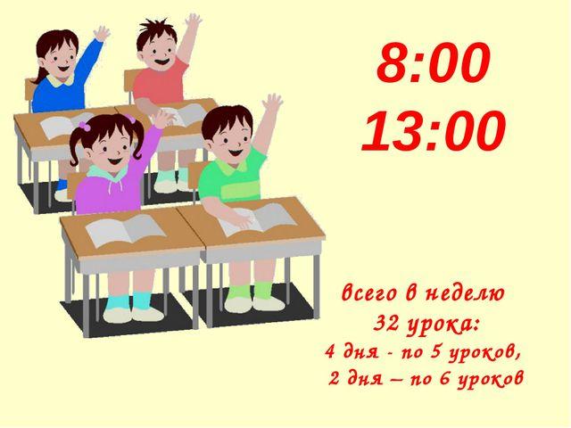8:00 13:00 всего в неделю 32 урока: 4 дня - по 5 уроков, 2 дня – по 6 уроков