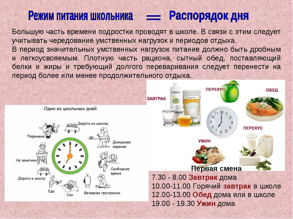 График питание чтобы похудеть