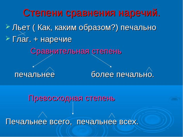 Степени сравнения наречий. Льет ( Как, каким образом?) печально Глаг. + нареч...