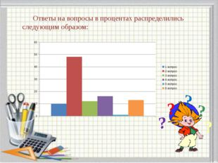 Ответы на вопросы в процентах распределились следующим образом:  ? ? ? ? ?