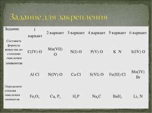 Задание1 вариант2 вариант3 вариант4 вариант5 вариант6 вариант Составить