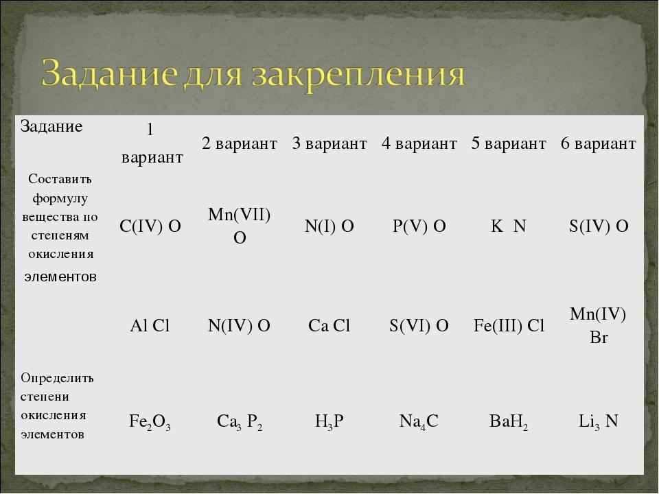 Задание1 вариант2 вариант3 вариант4 вариант5 вариант6 вариант Составить...