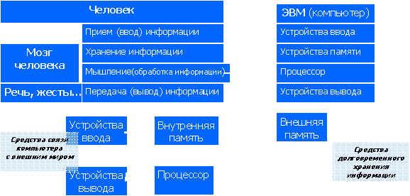 http://festival.1september.ru/articles/418988/image1.jpg