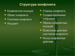 Структура конфликта Конфликтная ситуация Объект конфликта Участники конфликта