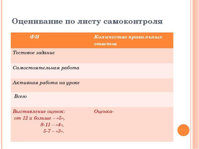 Оценивание по листу самоконтроля ФИ Количество правильных ответов Тестовое за...