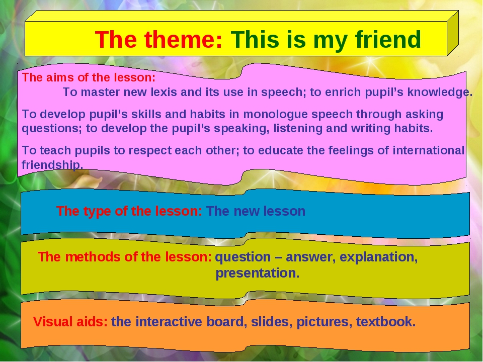 Visual aids: the interactive board, slides, pictures, textbook. The theme: Th...