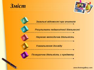 Зміст 4 Загальні відомості про вчителя 1 2 3 5 Науково-методична діяльність У