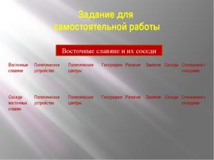 Задание для самостоятельной работы Восточные славяне и их соседи Восточные сл