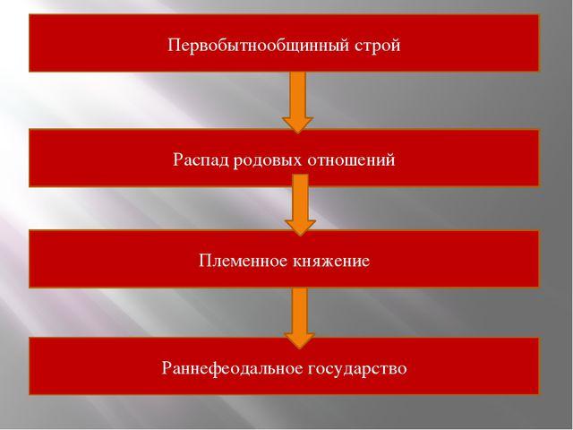 Первобытнообщинный строй Распад родовых отношений Племенное княжение Раннефео...