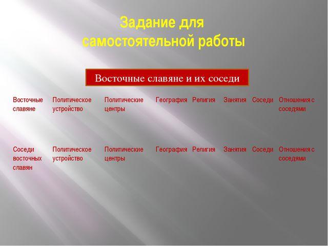 Задание для самостоятельной работы Восточные славяне и их соседи Восточные сл...