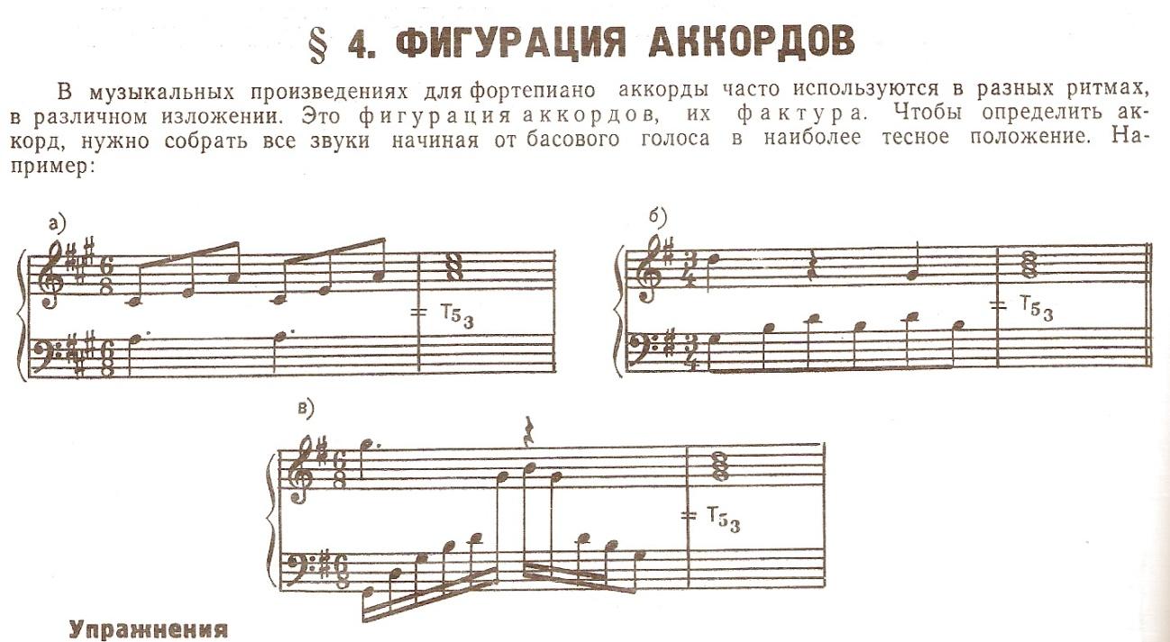 Фигурация аккордов 5 класс Давыдова