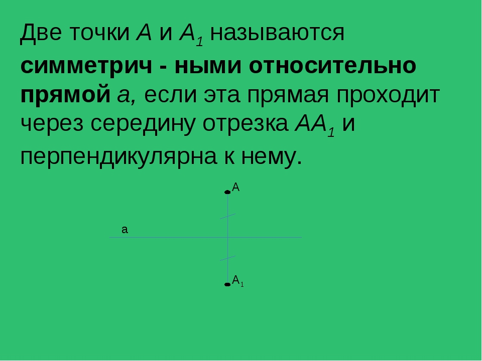 Две точки А и А1 называются симметрич - ными относительно прямой а, если эта...