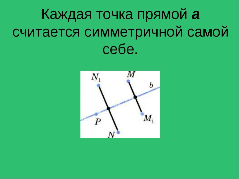 Каждая точка прямой а считается симметричной самой себе.