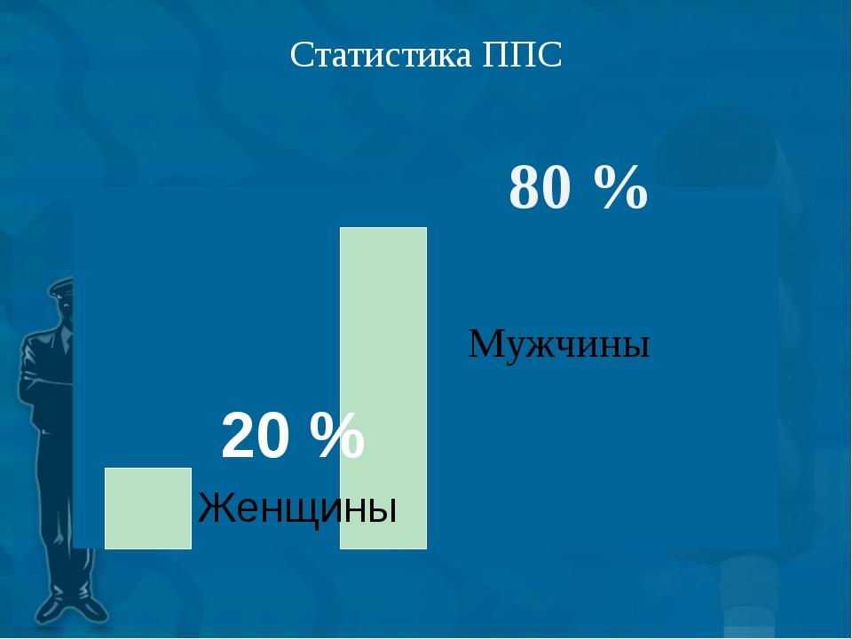 Статистика ППС