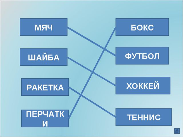 МЯЧ ШАЙБА РАКЕТКА ПЕРЧАТКИ ТЕННИС ХОККЕЙ ФУТБОЛ БОКС