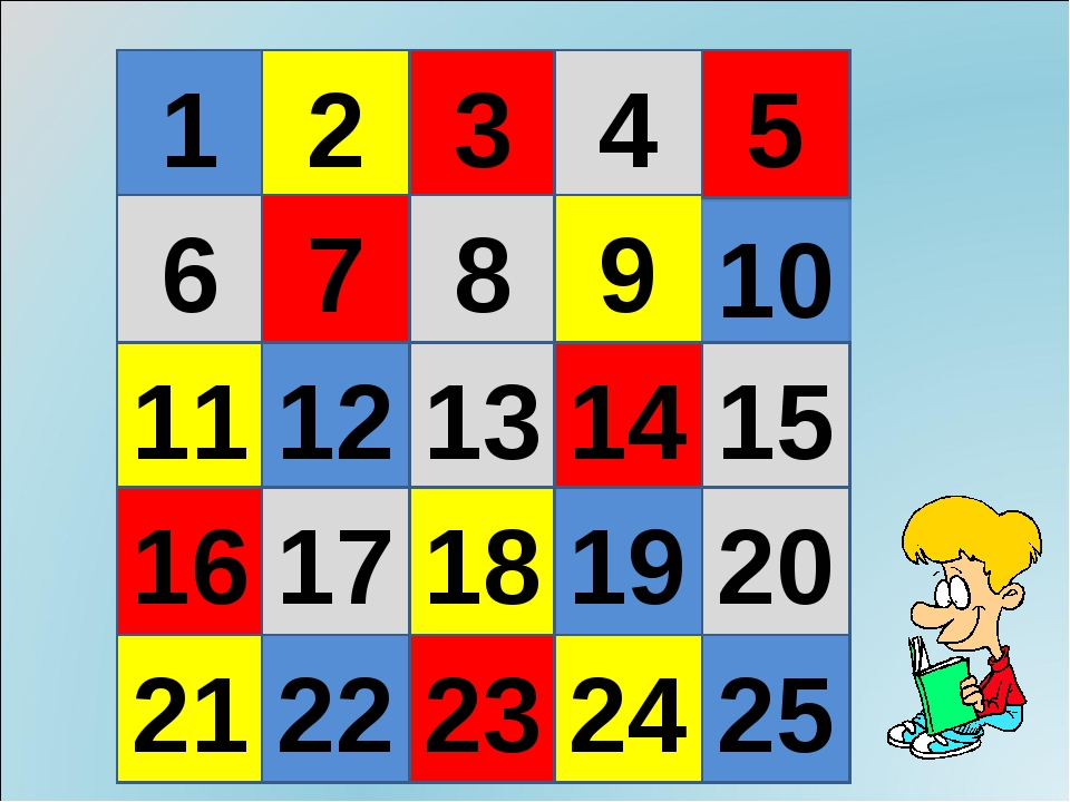 1 6 11 21 16 2 7 12 22 17 3 8 13 23 18 4 9 14 24 19 5 10 15 25 20