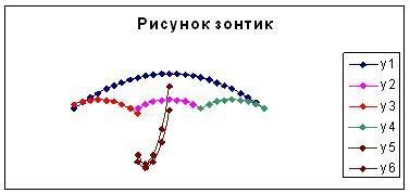 https://sites.google.com/site/rabotavexcel2007/_/rsrc/1358327863026/kontrolnaa-rabota-1/14.JPG
