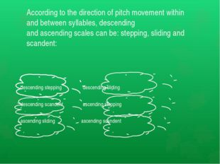 According to the direction of pitch movement within and between syllables, de