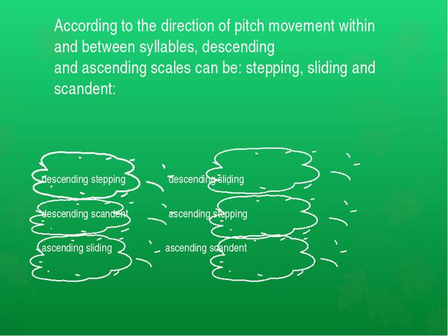 According to the direction of pitch movement within and between syllables, de...