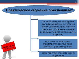 * Практическое обучение обеспечивает последовательное расширение круга формир