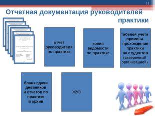 * Отчетная документация руководителей  практики отчет руководителя по