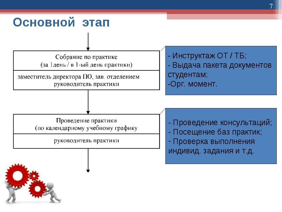 * Основной этап - Инструктаж ОТ / ТБ; - Выдача пакета документов студентам; -...