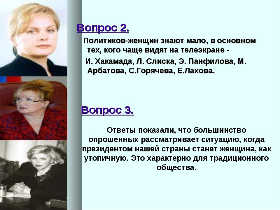 Вопрос 2. Политиков-женщин знают мало, в основном тех, кого чаще видят на тел...