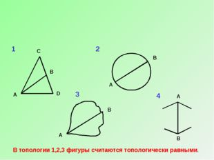 А А В топологии 1,2,3 фигуры считаются топологически равными. В В А А В 1 2