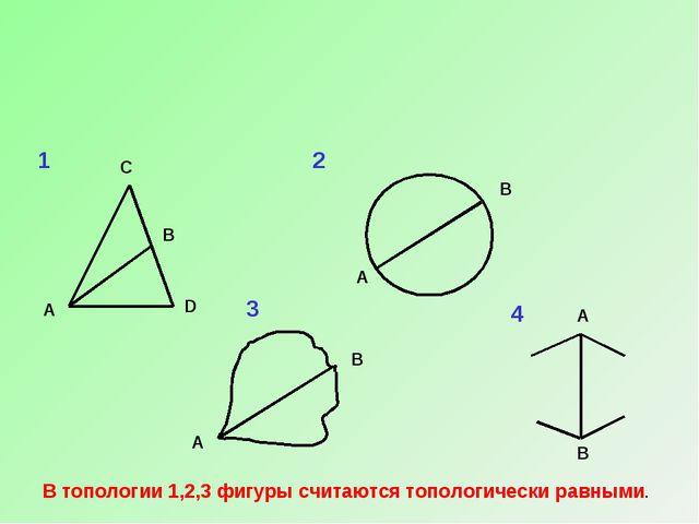 А А В топологии 1,2,3 фигуры считаются топологически равными. В В А А В 1 2...