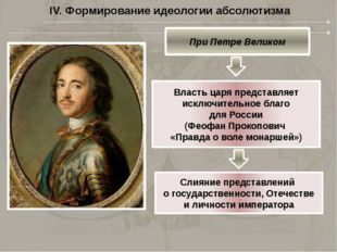 IV. Формирование идеологии абсолютизма При Екатерине Великой «Наказ» Уложенно