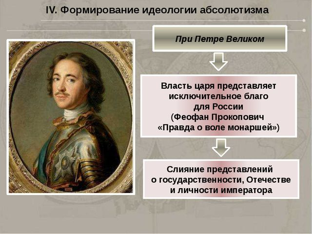 IV. Формирование идеологии абсолютизма При Екатерине Великой «Наказ» Уложенно...