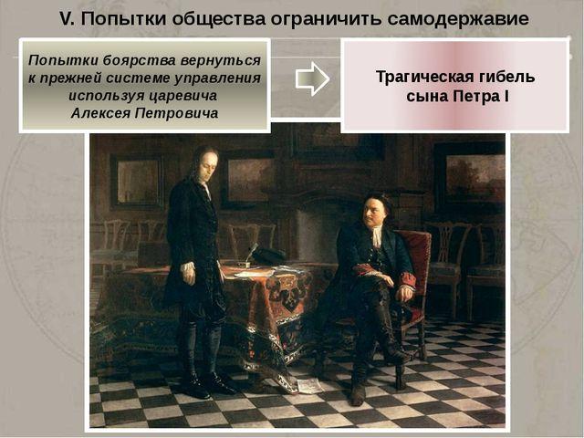 V. Попытки общества ограничить самодержавие 1730 год – члены Верховного тайно...