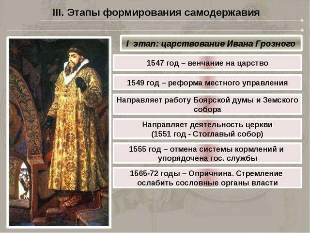 III. Этапы формирования самодержавия I этап: царствование Ивана Грозного 1547...