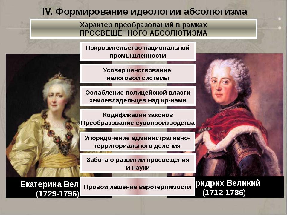 IV. Формирование идеологии абсолютизма Русский вариант «Просвещенного абсолют...