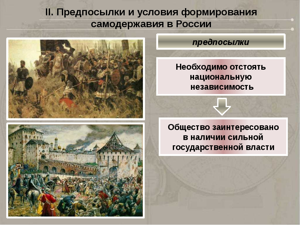 II. Предпосылки и условия формирования самодержавия в России предпосылки Необ...