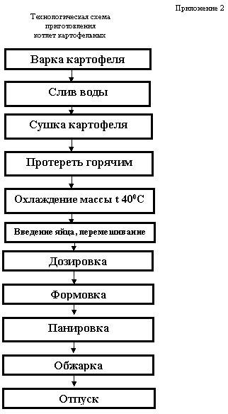 http://i1.studmed.ru/view/9/9/b/d/9/99bd96c109c.png