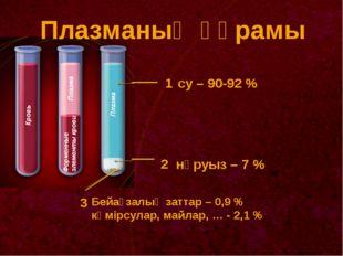 Плазманың құрамы 1 2 3 су – 90-92 % нәруыз – 7 % Бейағзалық заттар – 0,9 % кө