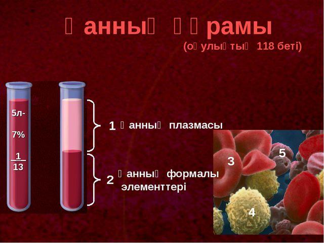 Қанның құрамы (оқулықтың 118 беті) 1 2 Қанның плазмасы Қанның формалы элемент...