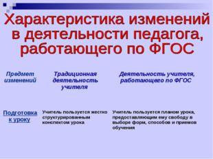 Предмет измененийТрадиционная деятельность учителя Деятельность учителя, ра