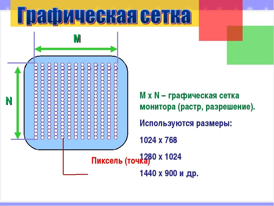M N M x N – графическая сетка монитора (растр, разрешение). Используются разм...