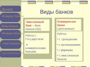 Виды банков Эмиссионный банк – банк банков (ЦБ) Коммерческие банки (депозитны