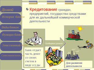 Кредитование граждан, предприятий, государства средствами для их дальнейшей к