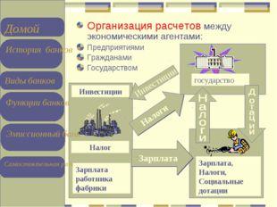 Организация расчетов между экономическими агентами: Предприятиями Гражданами