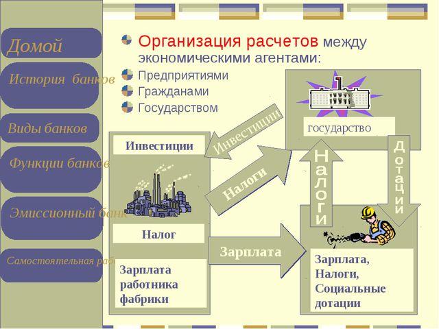 Организация расчетов между экономическими агентами: Предприятиями Гражданами...