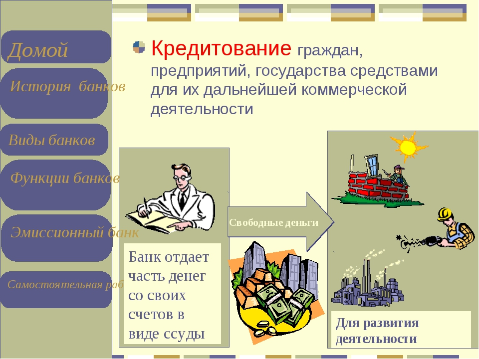 Кредитование граждан, предприятий, государства средствами для их дальнейшей к...