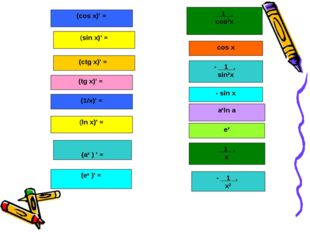 - 1 . sin2x (sin x)' = cos x 1 . cos2x (ctg x)' = (tg x)' = (cos x)' = - sin