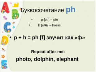 Буквосочетание ph p [pi:] – pin h [eɪtʃ] – horse p + h = ph [f] звучит как «ф