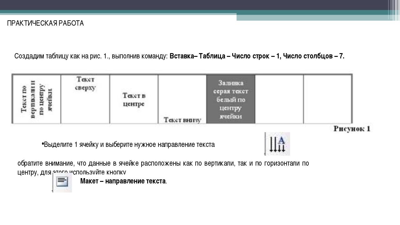 ПРАКТИЧЕСКАЯ РАБОТА Создадим таблицу как на рис. 1., выполнив команду:Вставк...